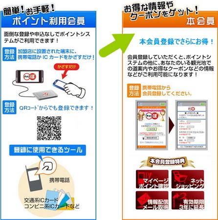 チャリぽ登録方法.jpg